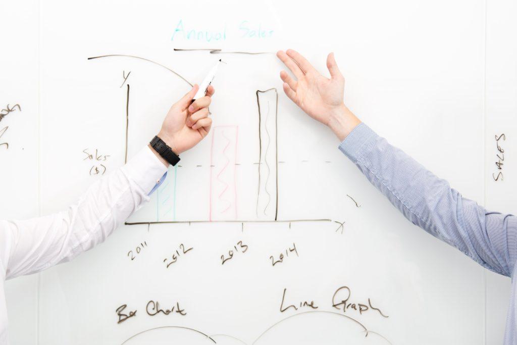 Réaliser une vente - Valeur résiduelle pour l'entreprise
